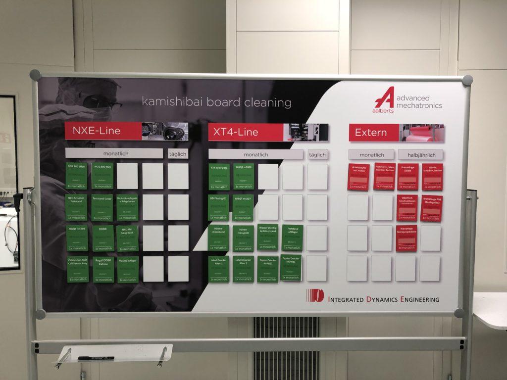 Production-Control-Board-1